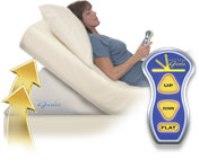 Adjustable Bed Wedge
