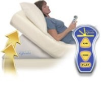 Adjustable Bed Wedge From Mattress Genie Better Than