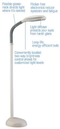 Verilux 174 Original Natural Spectrum 174 Floor Lamp Indoor